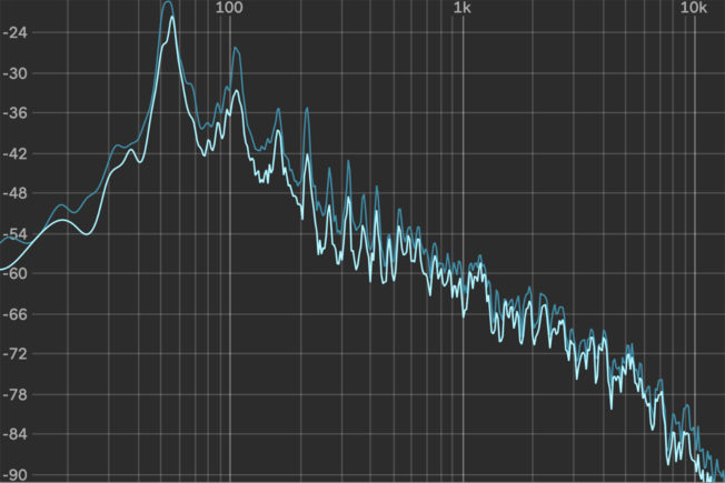 Learn How to Improve Your Mix with Spectrum Analyzers | Icon Collective