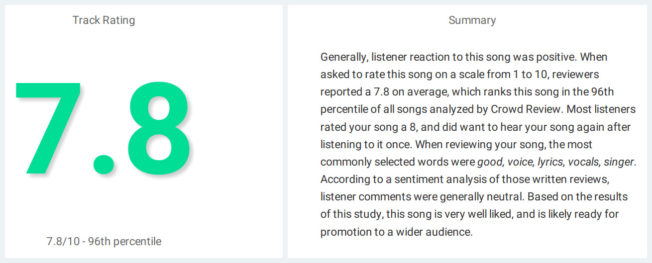Crowd Review Track Rating and Summary