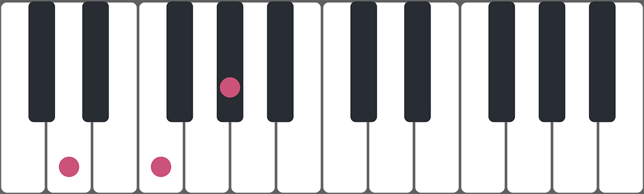 D Diminished Chord Piano Keys