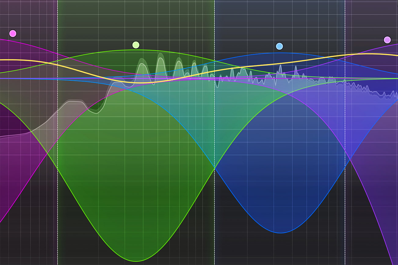 FabFilter Pro-MB Multiband Compression