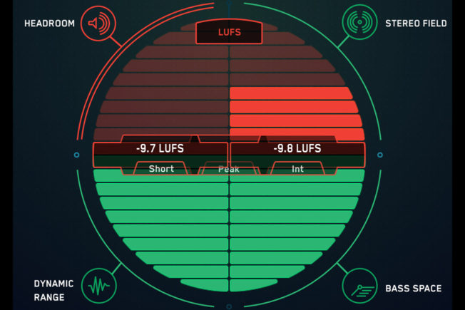 Levels Loudness Meters