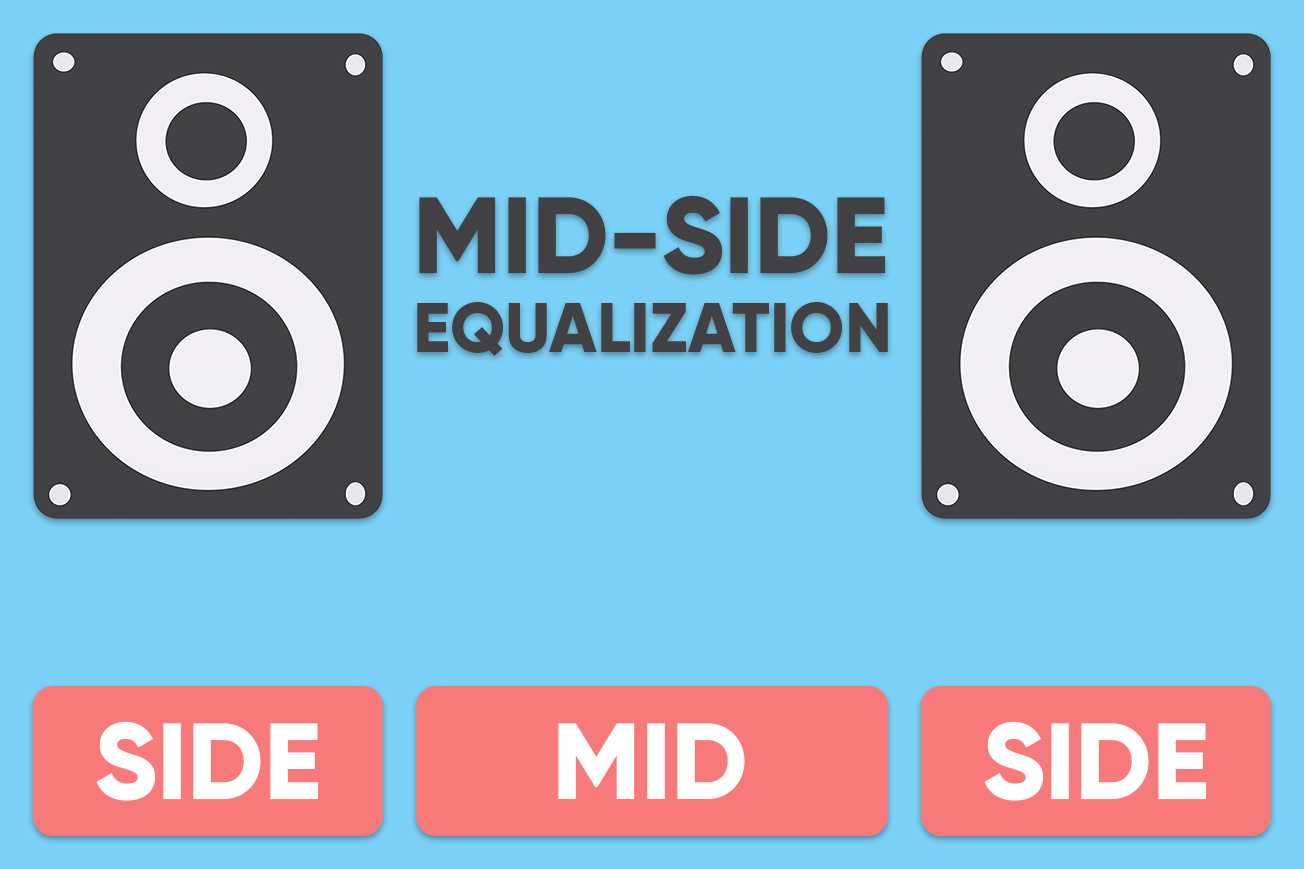 Mid Side EQ Graphic
